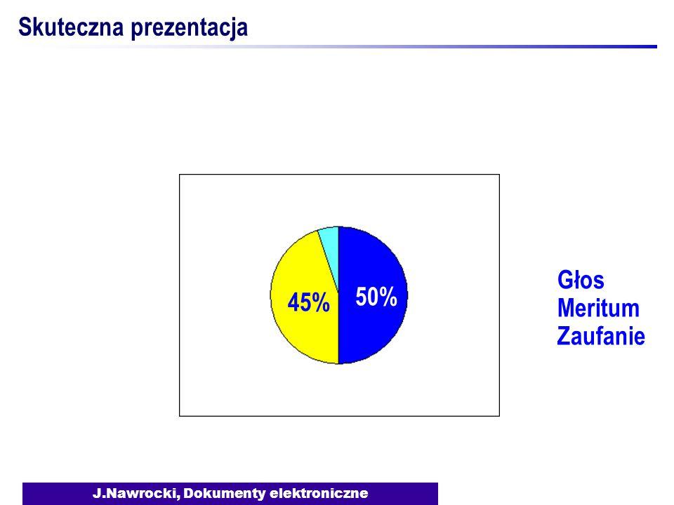 J.Nawrocki, Dokumenty elektroniczne Skuteczna prezentacja 50% 45% Zaufanie Meritum Głos