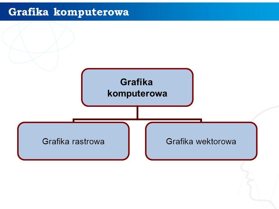 Grafika komputerowa 3 Grafika komputerowa Grafika rastrowa Grafika wektorowa