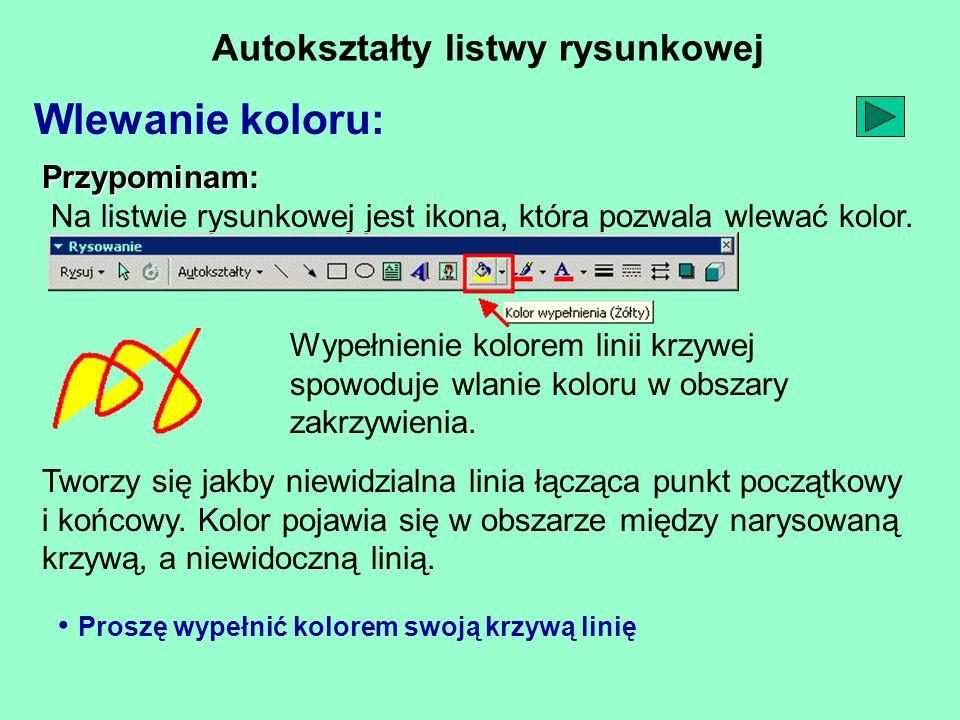 Autokształty listwy rysunkowej Wlewanie koloru: Proszę wypełnić kolorem swoją krzywą linię Wypełnienie kolorem linii krzywej spowoduje wlanie koloru w obszary zakrzywienia.