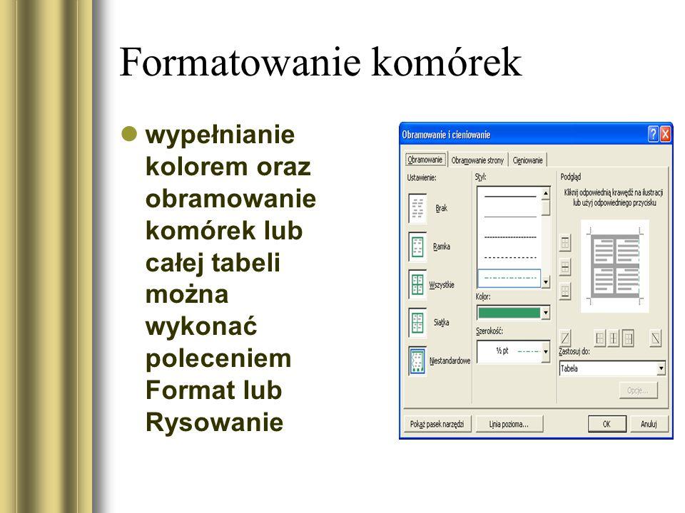 Formatowanie komórek wypełnianie kolorem oraz obramowanie komórek lub całej tabeli można wykonać poleceniem Format lub Rysowanie