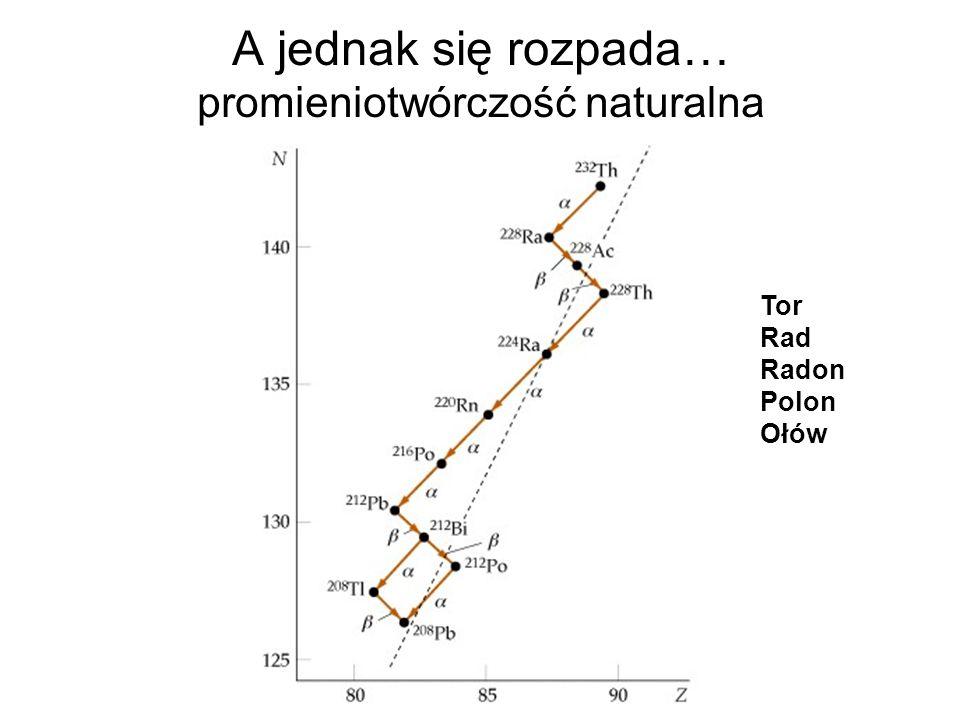 A jednak się rozpada… promieniotwórczość naturalna Tor Rad Radon Polon Ołów
