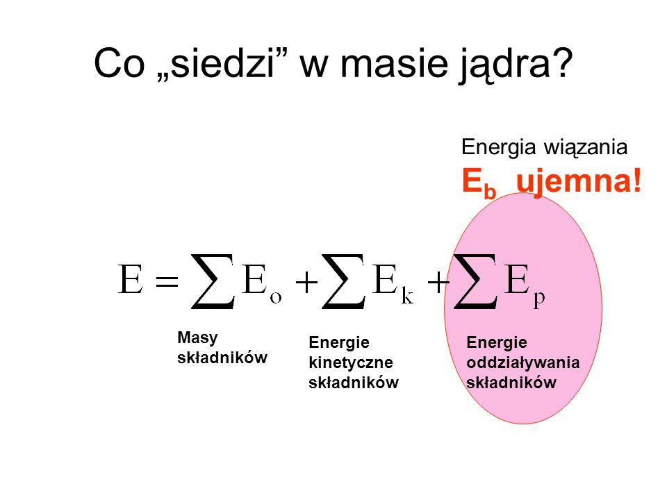 """Co """"siedzi"""" w masie jądra? Masy składników Energie kinetyczne składników Energie oddziaływania składników Energia wiązania E b ujemna!"""