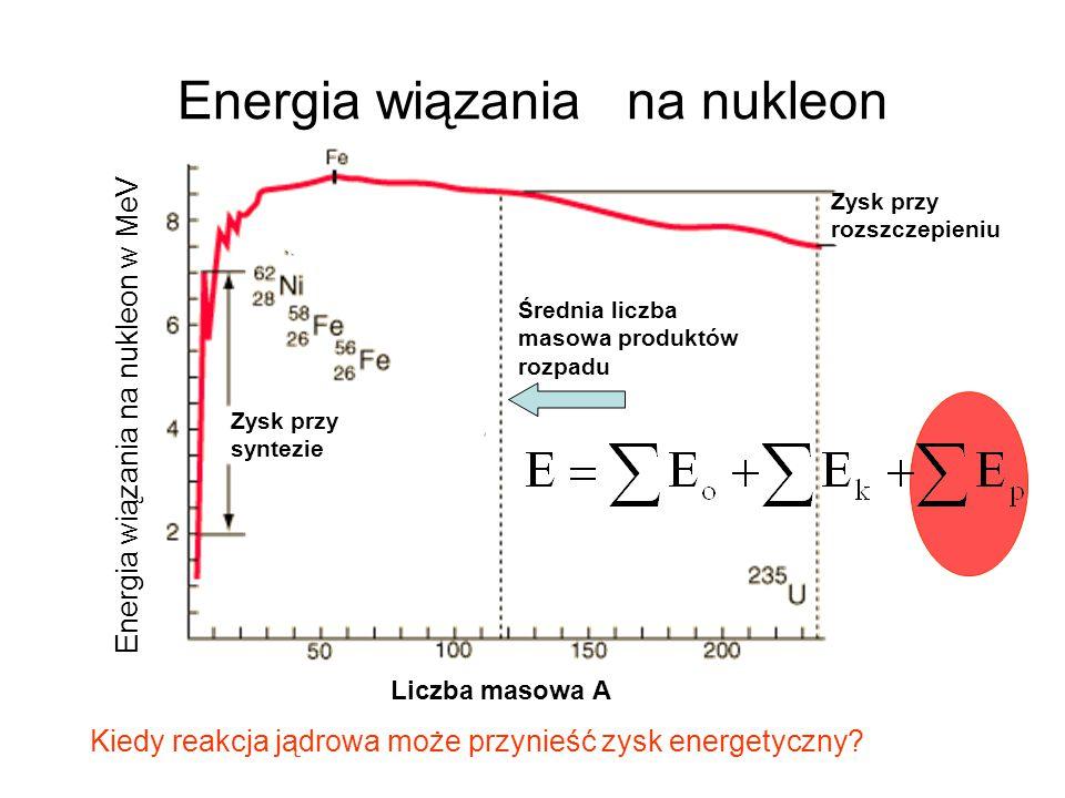Energia wiązania na nukleon Energia wiązania na nukleon w MeV Liczba masowa A Zysk przy syntezie Kiedy reakcja jądrowa może przynieść zysk energetyczn