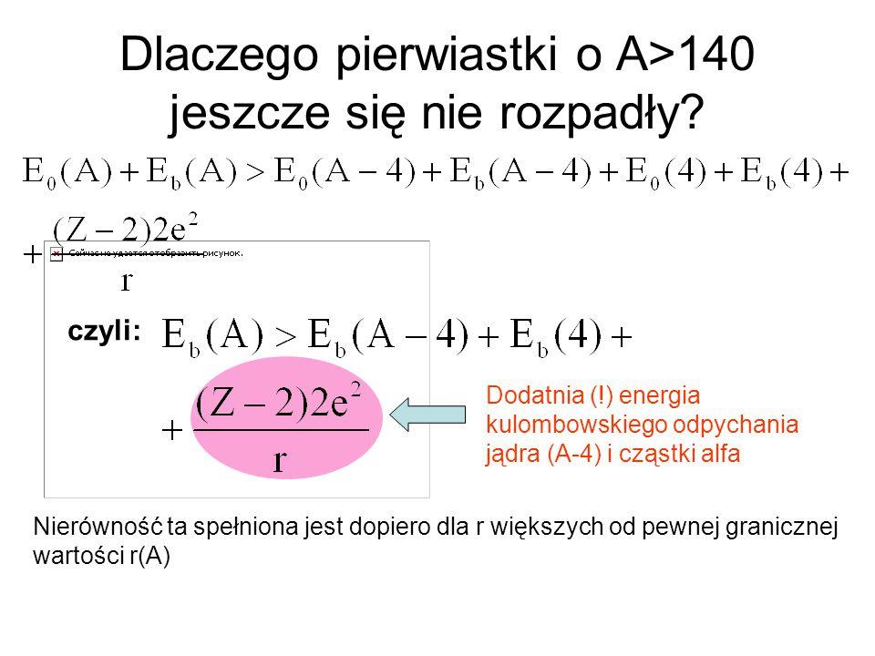 Dlaczego pierwiastki o A>140 jeszcze się nie rozpadły? czyli: Dodatnia (!) energia kulombowskiego odpychania jądra (A-4) i cząstki alfa Nierówność ta