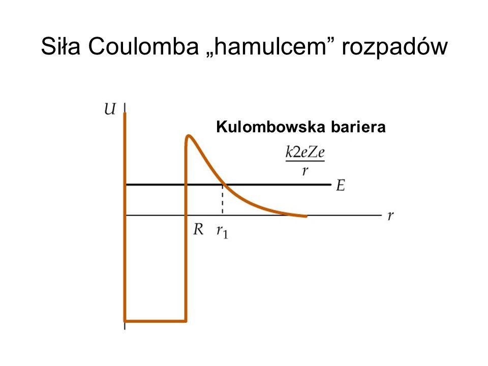 """Siła Coulomba """"hamulcem"""" rozpadów Kulombowska bariera"""