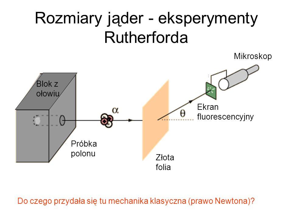 Rozmiary jąder - eksperymenty Rutherforda Mikroskop Złota folia Ekran fluorescencyjny Próbka polonu Blok z ołowiu Do czego przydała się tu mechanika k