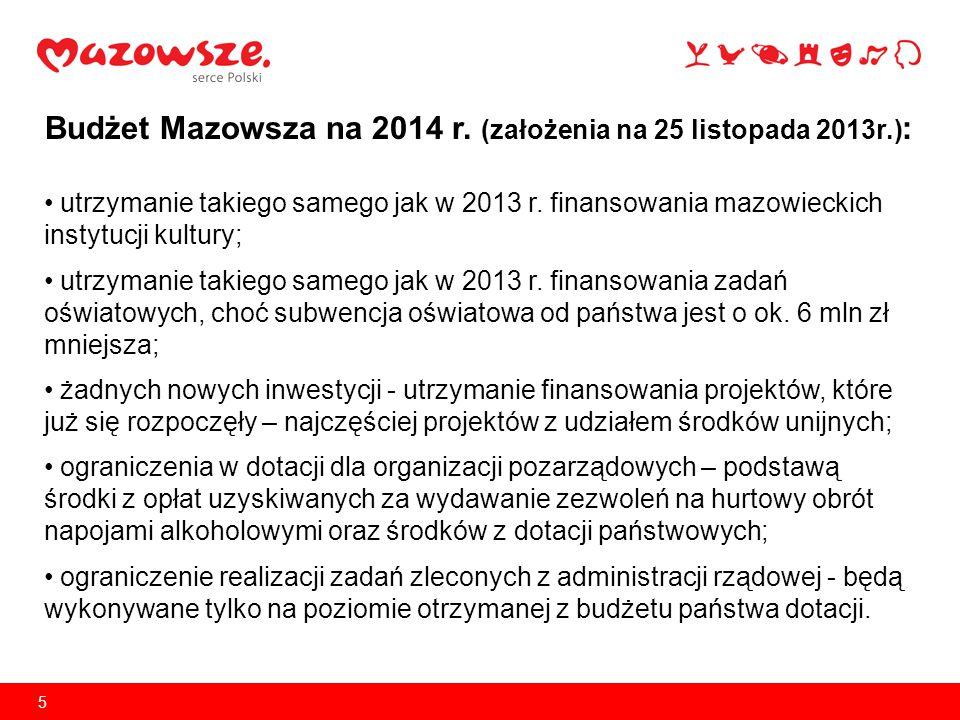 5 Budżet Mazowsza na 2014 r. (założenia na 25 listopada 2013r.) : utrzymanie takiego samego jak w 2013 r. finansowania mazowieckich instytucji kultury