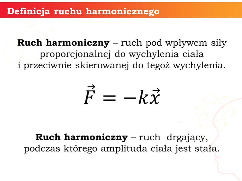 informatyka + Definicja ruchu harmonicznego