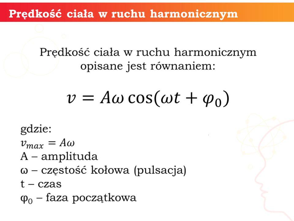 informatyka + Prędkość ciała w ruchu harmonicznym