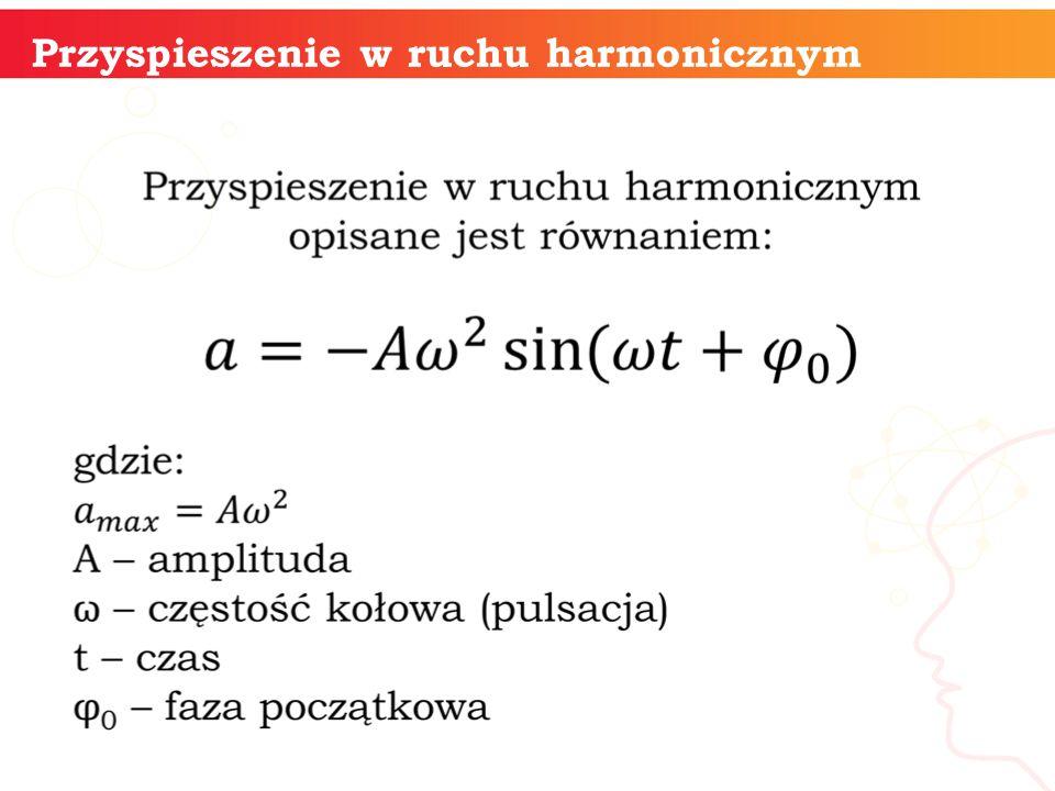informatyka + Przyspieszenie w ruchu harmonicznym