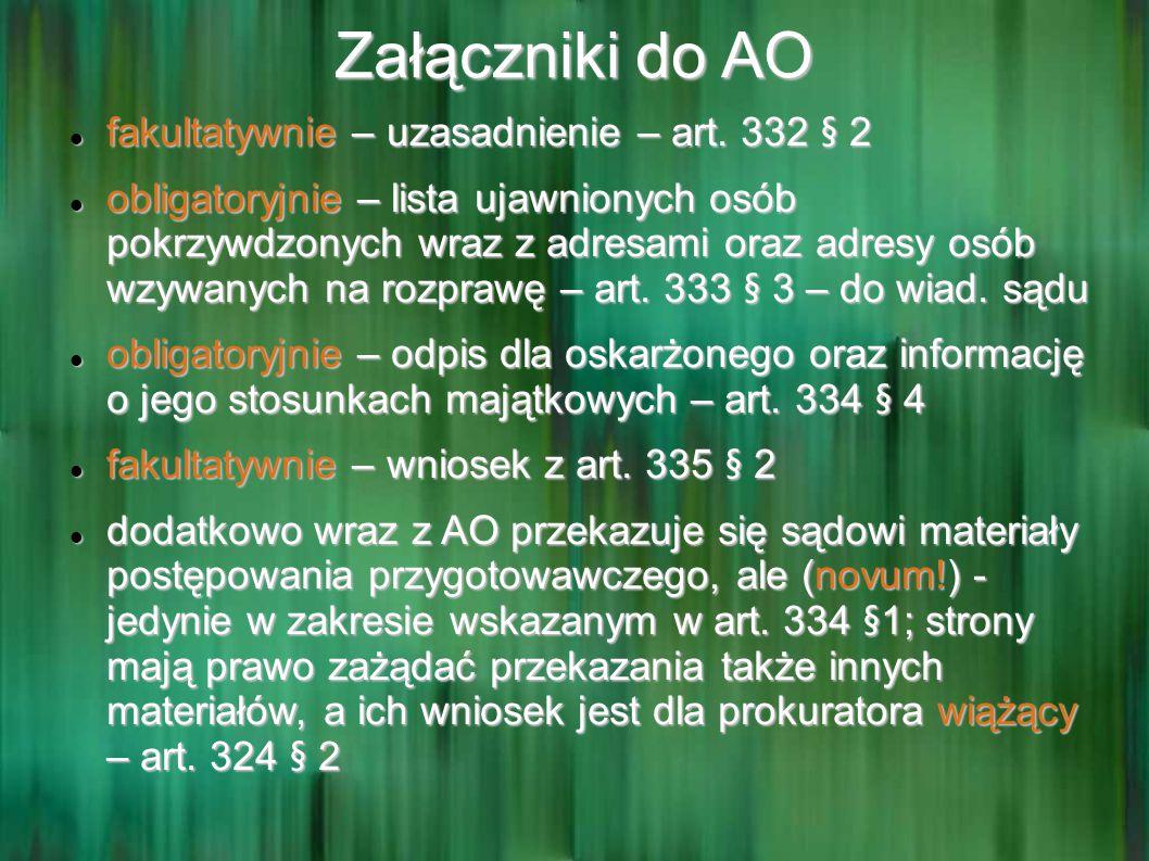 Załączniki do AO fakultatywnie – uzasadnienie – art. 332 § 2 fakultatywnie – uzasadnienie – art. 332 § 2 obligatoryjnie – lista ujawnionych osób pokrz