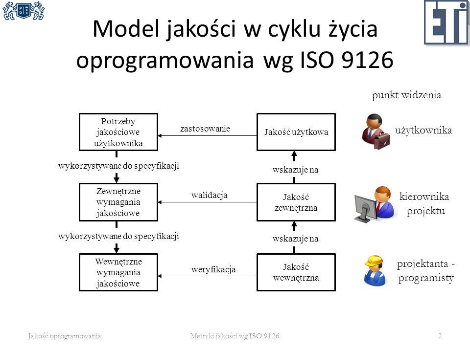 Model jakości w cyklu życia oprogramowania wg ISO 9126 Jakość oprogramowaniaMetryki jakości wg ISO 91262 Potrzeby jakościowe użytkownika Zewnętrzne wy