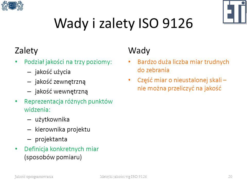 Wady i zalety ISO 9126 Zalety Podział jakości na trzy poziomy: – jakość użycia – jakość zewnętrzną – jakość wewnętrzną Reprezentacja różnych punktów w