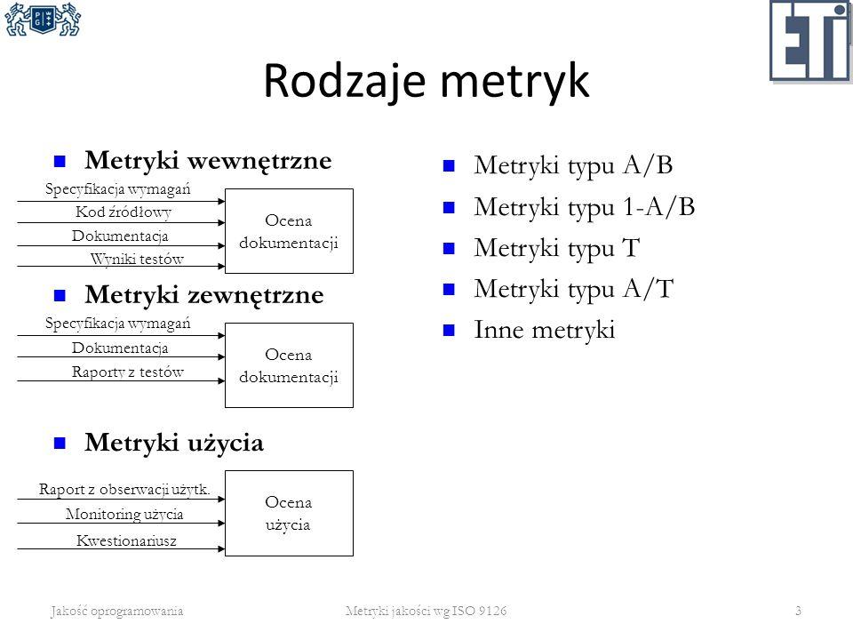 Rodzaje metryk Jakość oprogramowaniaMetryki jakości wg ISO 91263 Ocena dokumentacji Dokumentacja Kod źródłowy Wyniki testów Metryki wewnętrzne Metryki
