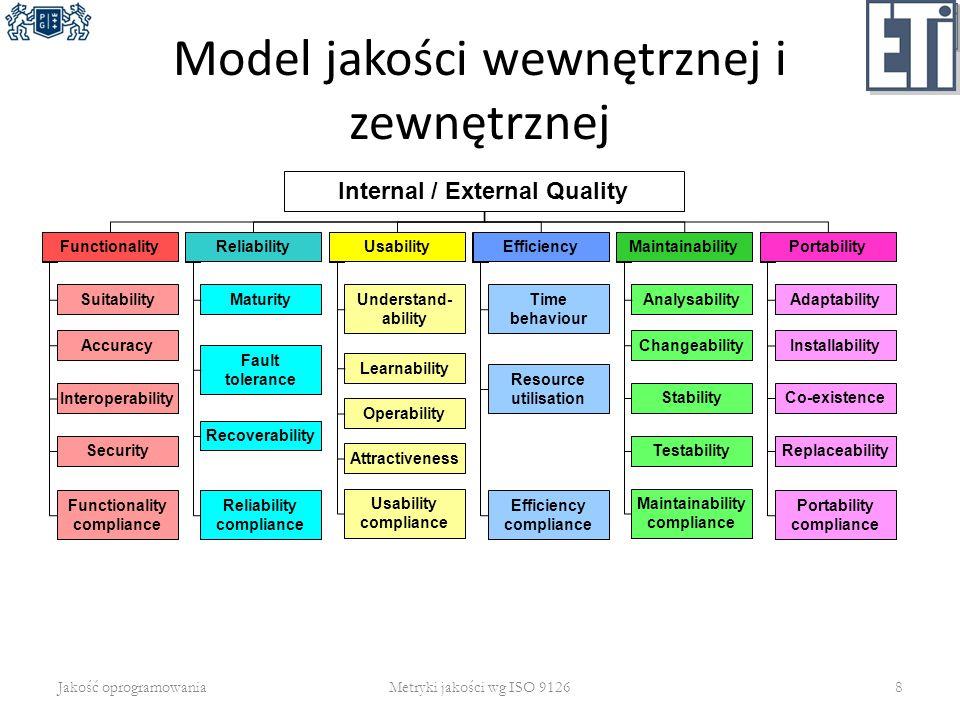 Model jakości wewnętrznej i zewnętrznej Jakość oprogramowaniaMetryki jakości wg ISO 91268 Functionality Internal / External Quality ReliabilityUsabili