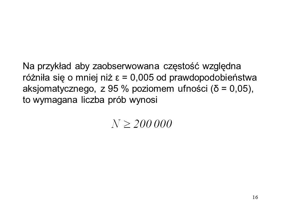 16 Na przykład aby zaobserwowana częstość względna różniła się o mniej niż ε = 0,005 od prawdopodobieństwa aksjomatycznego, z 95 % poziomem ufności (δ