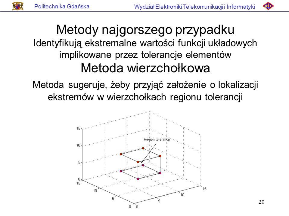 20 Politechnika Gdańska Wydział Elektroniki Telekomunikacji i Informatyki Metody najgorszego przypadku Identyfikują ekstremalne wartości funkcji układ