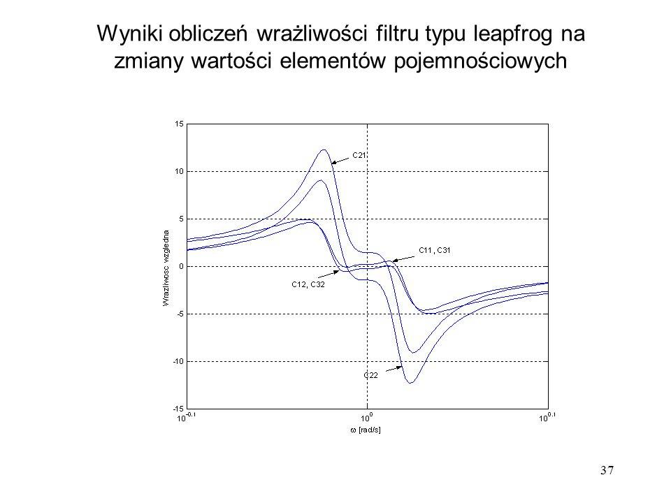 37 Wyniki obliczeń wrażliwości filtru typu leapfrog na zmiany wartości elementów pojemnościowych