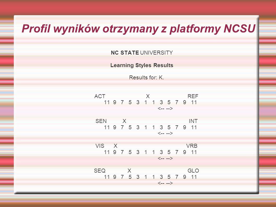 Profil wyników otrzymany z platformy NCSU NC STATE UNIVERSITY Learning Styles Results Results for: K. ACT X REF 11 9 7 5 3 1 1 3 5 7 9 11 SEN X INT 11