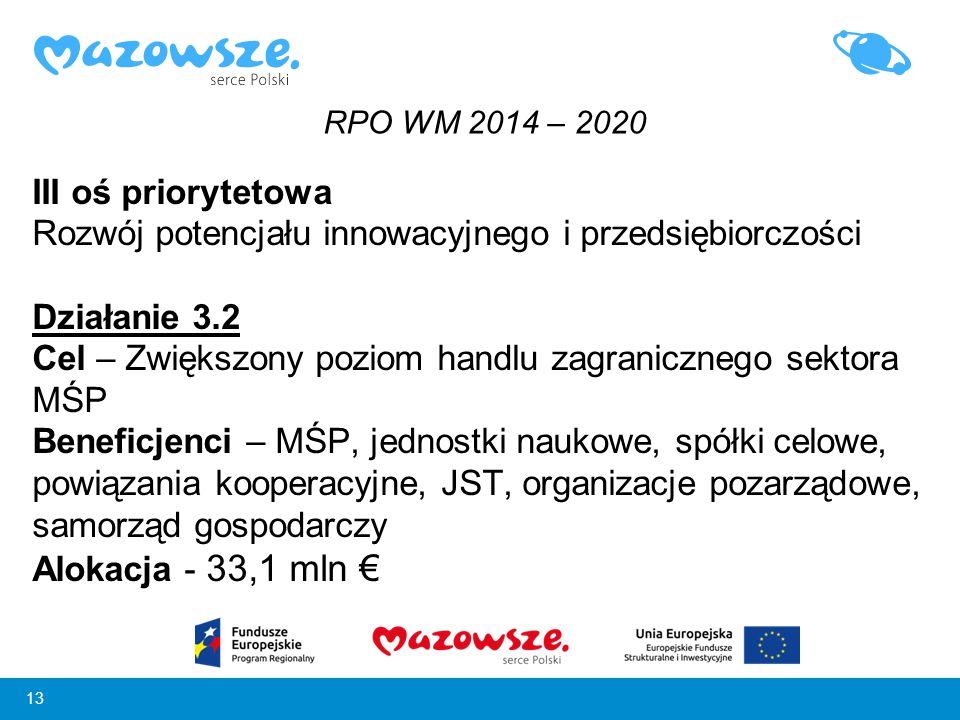 13 III oś priorytetowa Rozwój potencjału innowacyjnego i przedsiębiorczości Działanie 3.2 Cel – Zwiększony poziom handlu zagranicznego sektora MŚP Ben