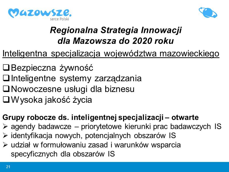 21 Inteligentna specjalizacja województwa mazowieckiego  Bezpieczna żywność  Inteligentne systemy zarządzania  Nowoczesne usługi dla biznesu  Wyso
