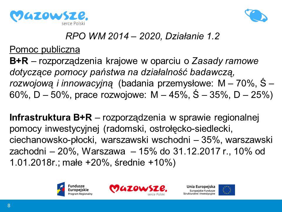 8 Pomoc publiczna B+R – rozporządzenia krajowe w oparciu o Zasady ramowe dotyczące pomocy państwa na działalność badawczą, rozwojową i innowacyjną (ba