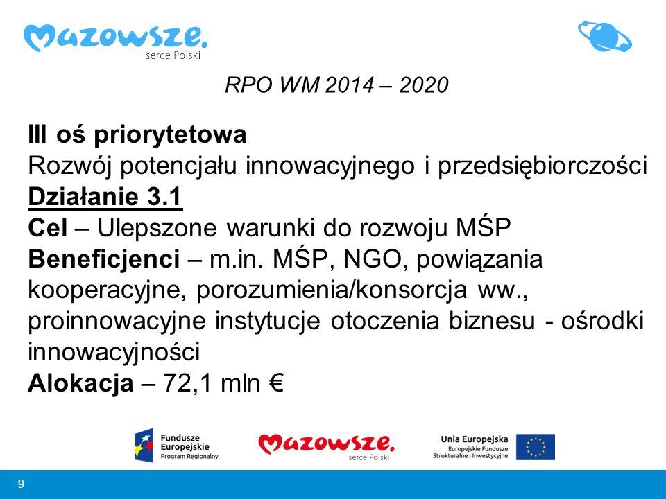 9 III oś priorytetowa Rozwój potencjału innowacyjnego i przedsiębiorczości Działanie 3.1 Cel – Ulepszone warunki do rozwoju MŚP Beneficjenci – m.in. M