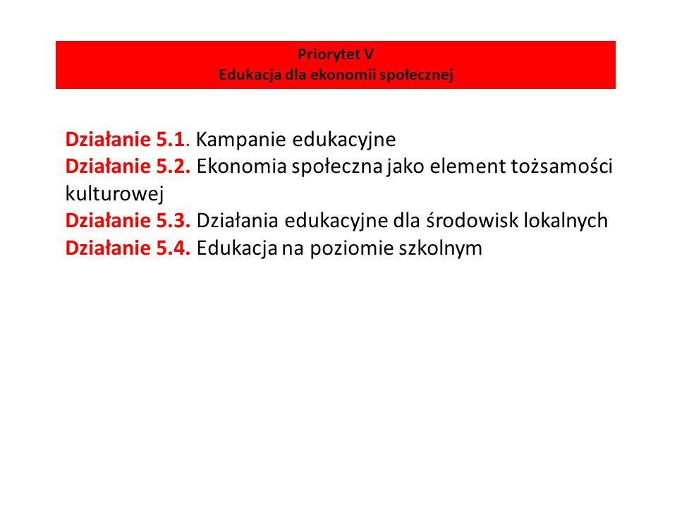 Działanie 5.1.Kampanie edukacyjne Działanie 5.2.