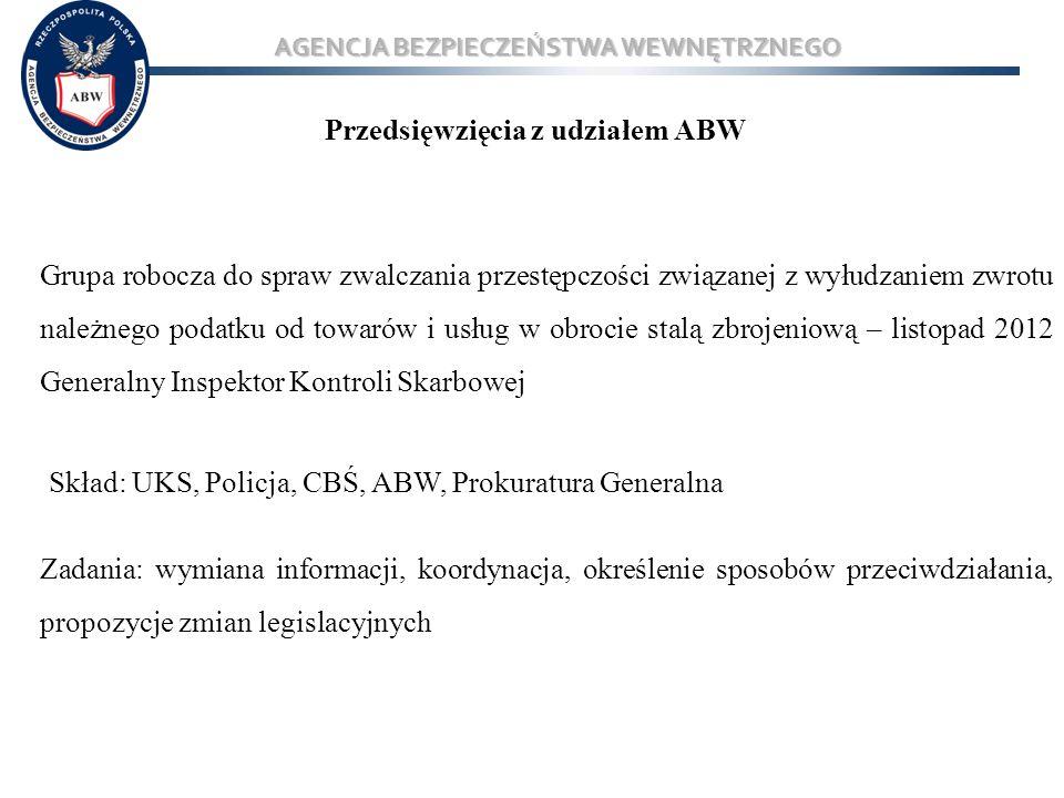 AGENCJA BEZPIECZEŃSTWA WEWNĘTRZNEGO Wnioski:  Zmiany legislacyjne  Informacja