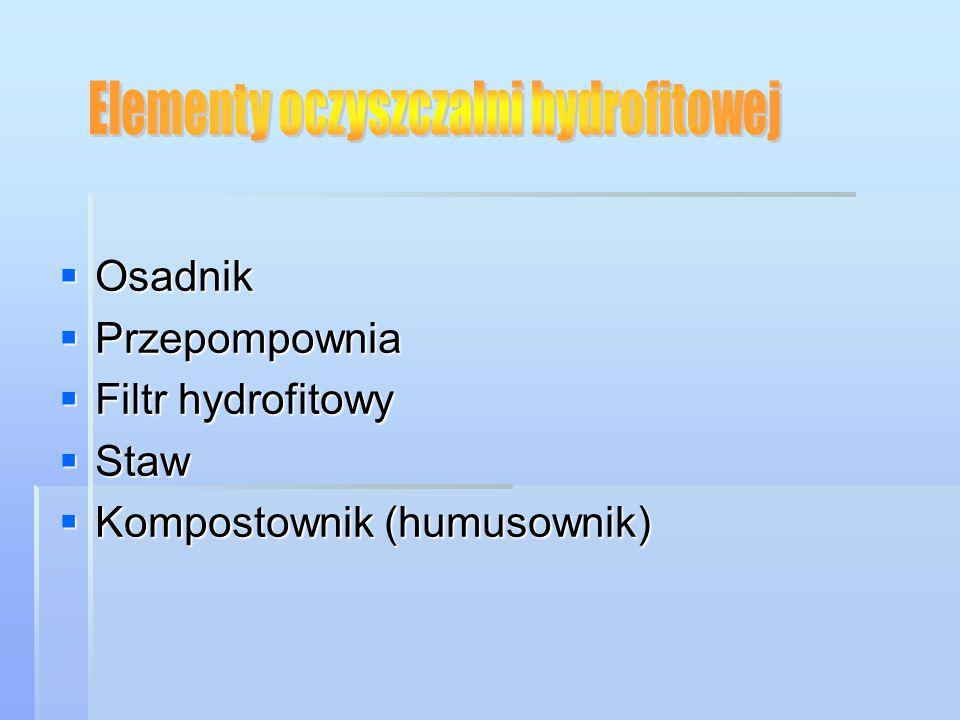  Osadnik  Przepompownia  Filtr hydrofitowy  Staw  Kompostownik (humusownik)
