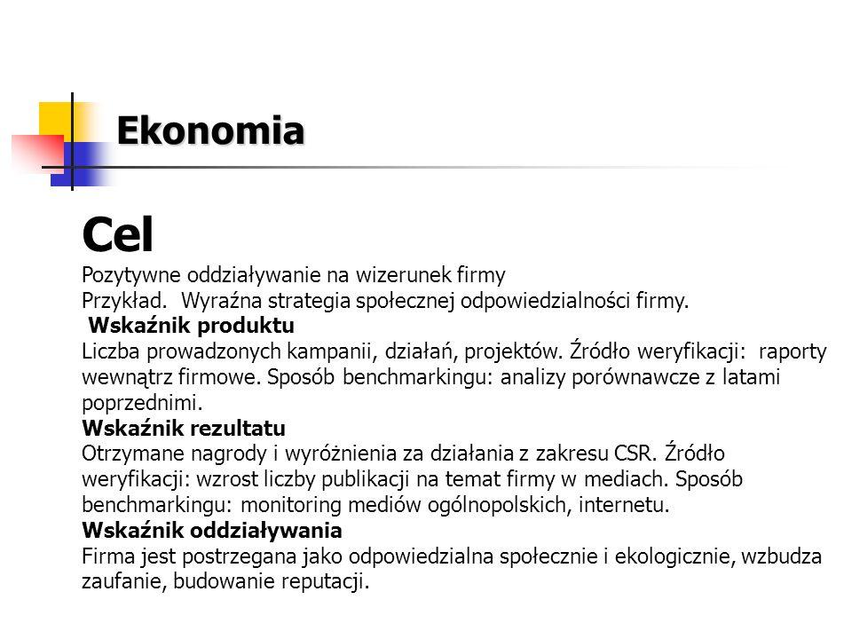 Ekonomia Cel Pozytywne oddziaływanie na wizerunek firmy Przykład.