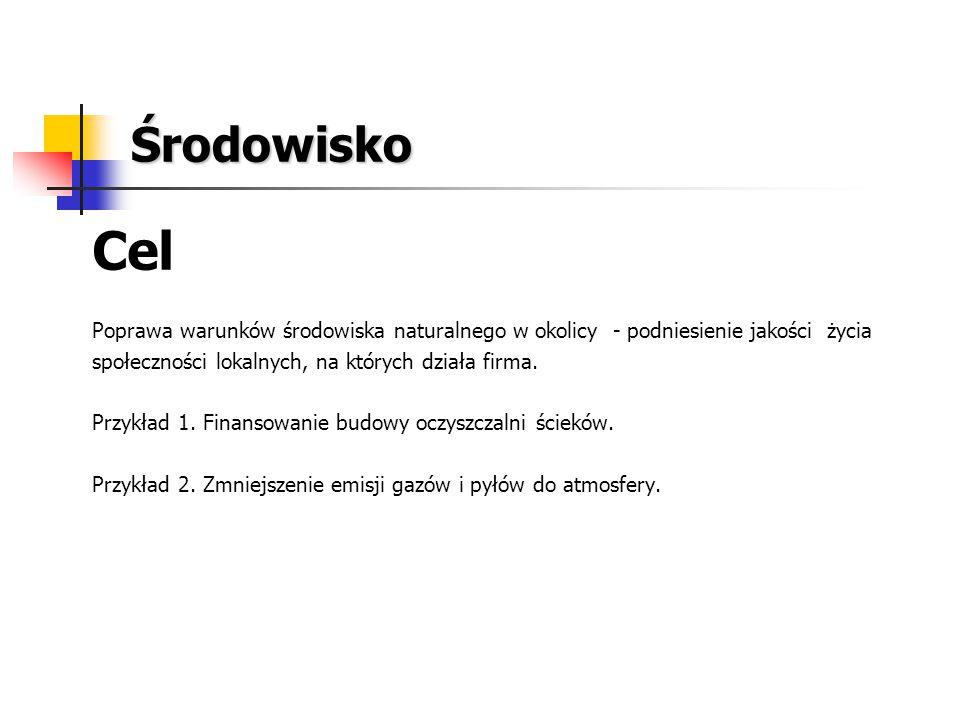 Środowisko Wskaźnik produktu Ad.1. Budowa oczyszczalni – ilość oczyszczonych ścieków.