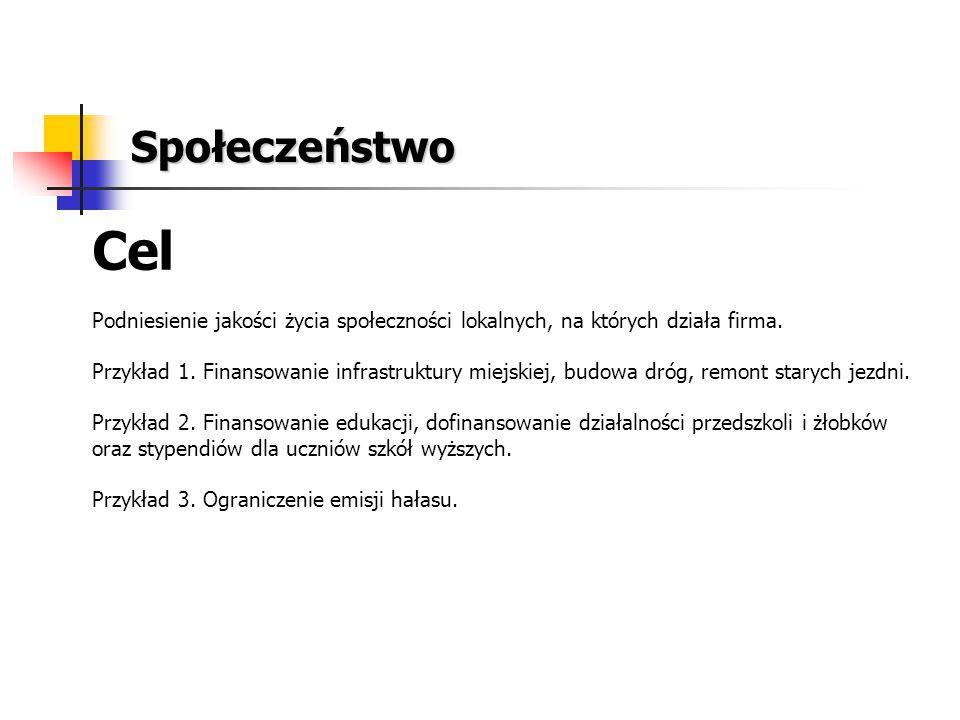Społeczeństwo Wskaźnik produktu Ad.1.