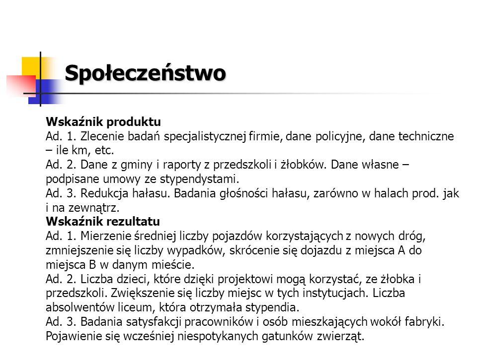 Społeczeństwo Wskaźnik oddziaływania Ad.1. Wzrost satysfakcji mieszkańców.