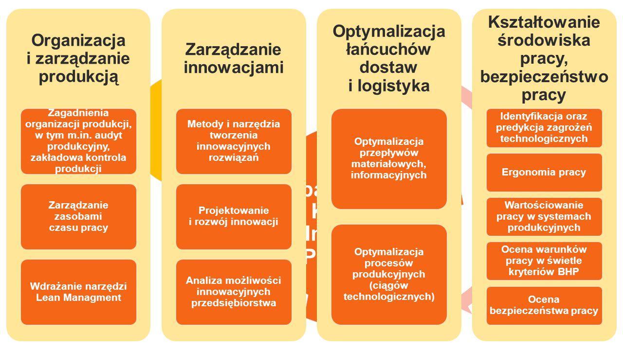 Zakres badawczy Katedry Inżynierii Produkcji Organizacja i zarządzanie produkcją Zagadnienia organizacji produkcji, w tym m.in. audyt produkcyjny, zak