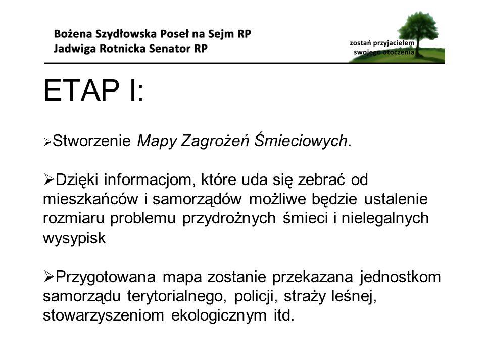 ETAP I:  Stworzenie Mapy Zagrożeń Śmieciowych.