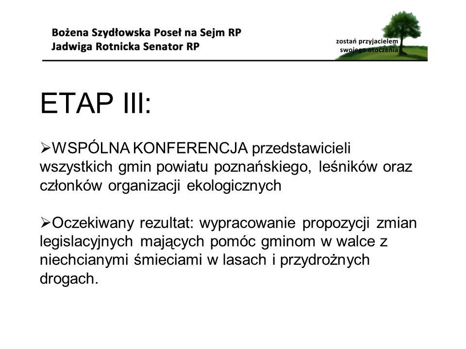 ETAP III:  WSPÓLNA KONFERENCJA przedstawicieli wszystkich gmin powiatu poznańskiego, leśników oraz członków organizacji ekologicznych  Oczekiwany rezultat: wypracowanie propozycji zmian legislacyjnych mających pomóc gminom w walce z niechcianymi śmieciami w lasach i przydrożnych drogach.