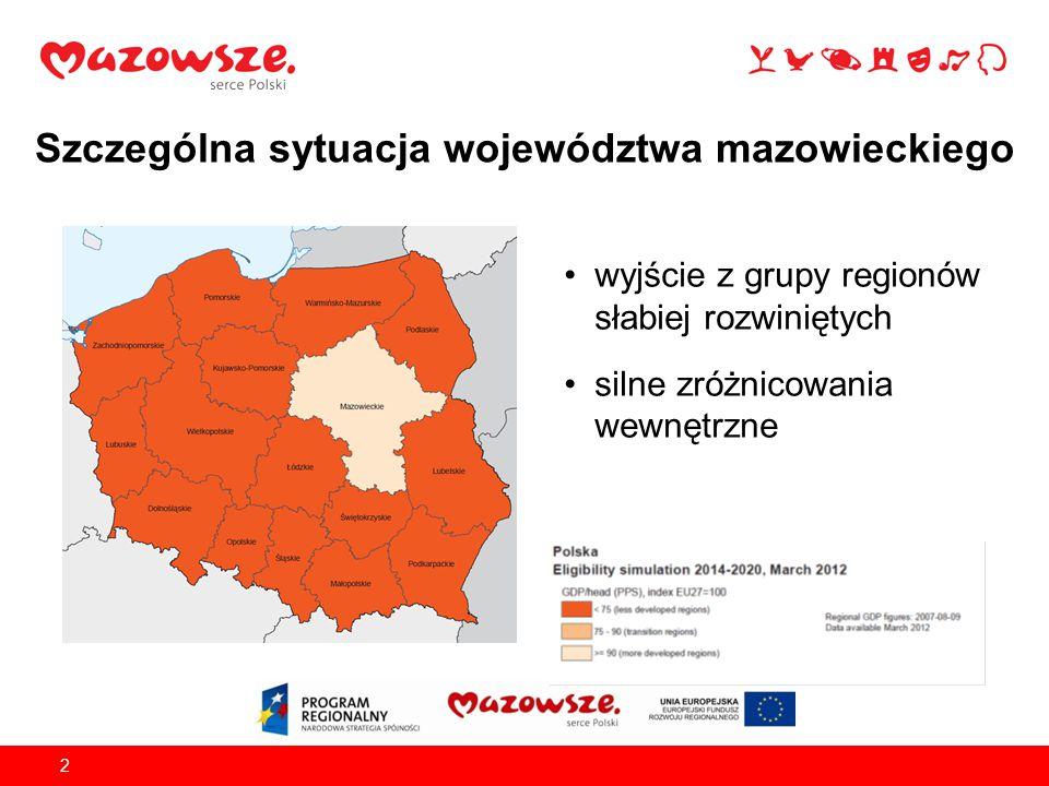 wyjście z grupy regionów słabiej rozwiniętych silne zróżnicowania wewnętrzne Szczególna sytuacja województwa mazowieckiego 2