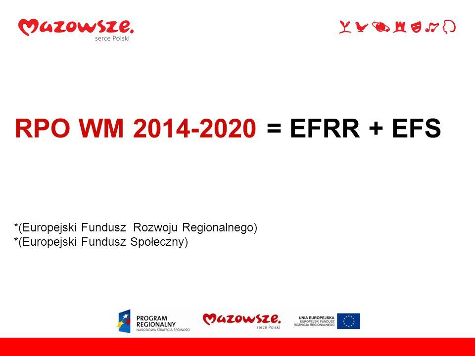 RPO WM 2014-2020 = EFRR + EFS *(Europejski Fundusz Rozwoju Regionalnego) *(Europejski Fundusz Społeczny)