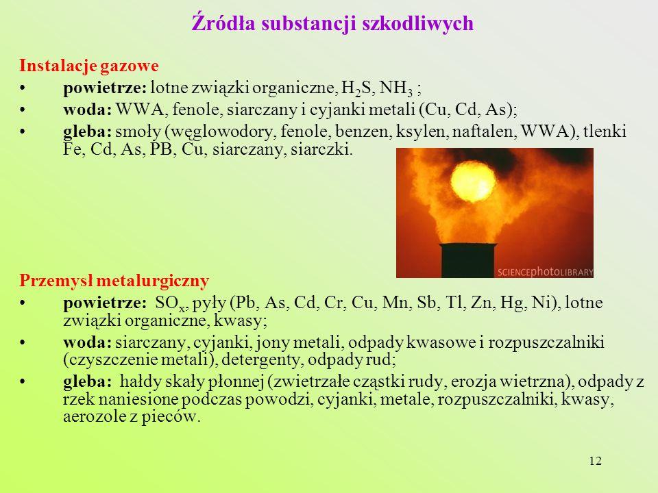 12 Źródła substancji szkodliwych Instalacje gazowe powietrze: lotne związki organiczne, H 2 S, NH 3 ; woda: WWA, fenole, siarczany i cyjanki metali (Cu, Cd, As); gleba: smoły (węglowodory, fenole, benzen, ksylen, naftalen, WWA), tlenki Fe, Cd, As, PB, Cu, siarczany, siarczki.