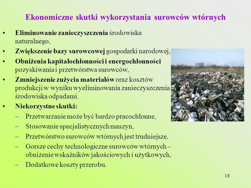 18 Ekonomiczne skutki wykorzystania surowców wtórnych Eliminowanie zanieczyszczenia środowiska naturalnego, Zwiększenie bazy surowcowej gospodarki narodowej, Obniżenia kapitałochłonności i energochłonności pozyskiwania i przetwórstwa surowców, Zmniejszenie zużycia materiałów oraz kosztów produkcji w wyniku wyeliminowania zanieczyszczenia środowiska odpadami.
