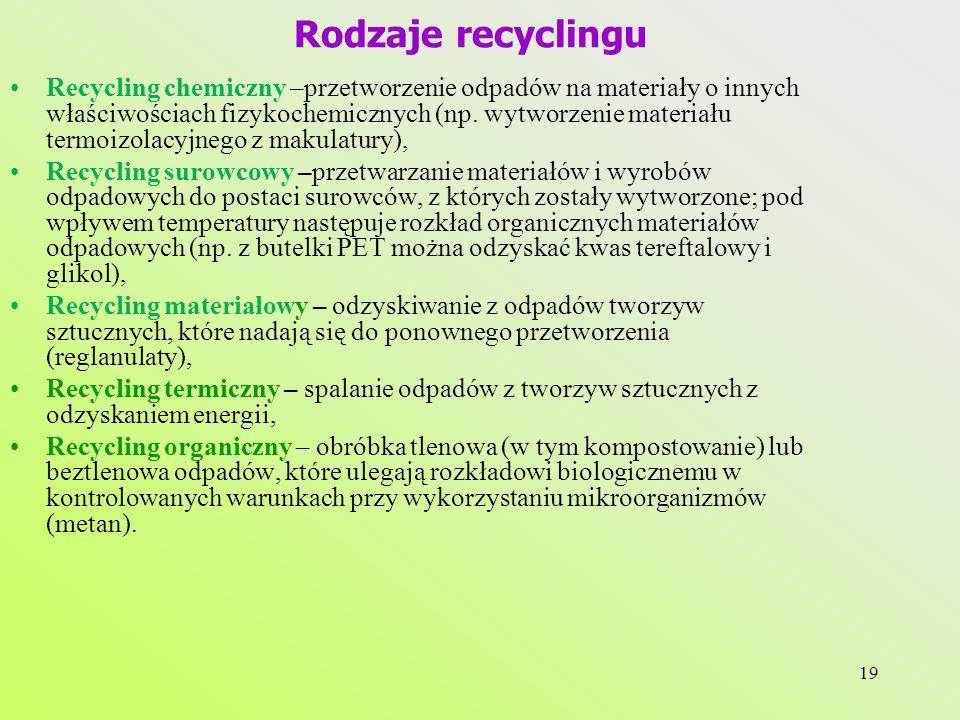 19 Rodzaje recyclingu Recycling chemiczny –przetworzenie odpadów na materiały o innych właściwościach fizykochemicznych (np.
