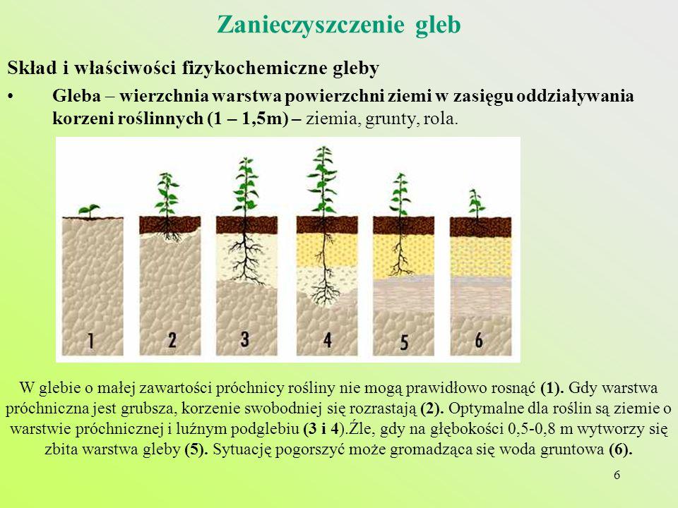 6 Zanieczyszczenie gleb Skład i właściwości fizykochemiczne gleby Gleba – wierzchnia warstwa powierzchni ziemi w zasięgu oddziaływania korzeni roślinnych (1 – 1,5m) – ziemia, grunty, rola.