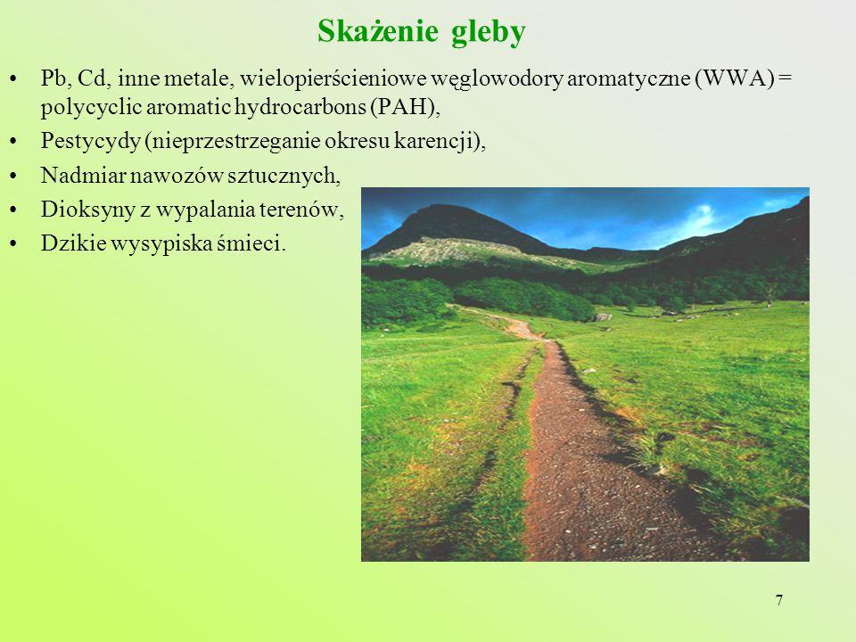 7 Skażenie gleby Pb, Cd, inne metale, wielopierścieniowe węglowodory aromatyczne (WWA) = polycyclic aromatic hydrocarbons (PAH), Pestycydy (nieprzestrzeganie okresu karencji), Nadmiar nawozów sztucznych, Dioksyny z wypalania terenów, Dzikie wysypiska śmieci.