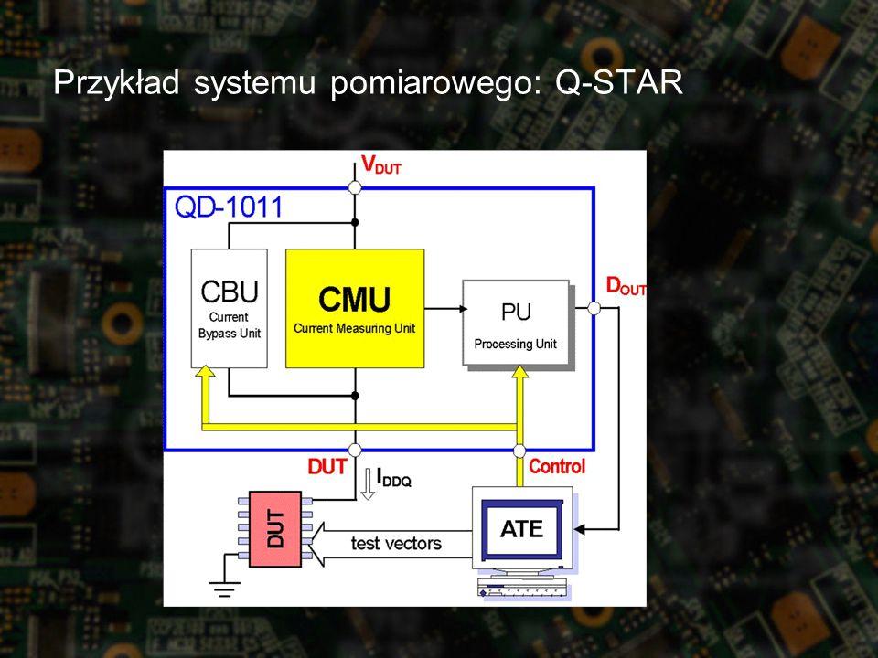 Przykład systemu pomiarowego: Q-STAR