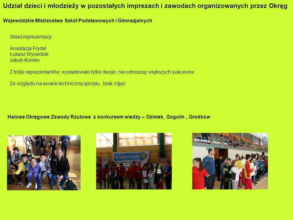 Udział dzieci i młodzieży w pozostałych imprezach i zawodach organizowanych przez Okręg Wojewódzkie Mistrzostwa Szkół Podstawowych i Gimnazjalnych Hal