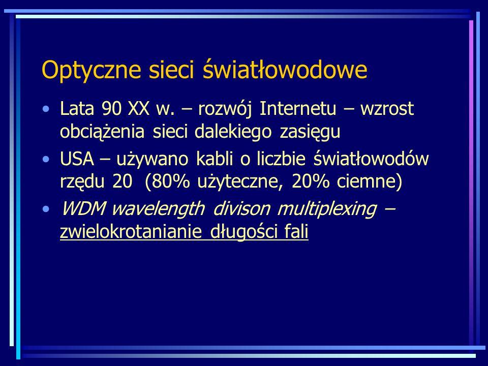 Optyczne sieci światłowodowe Lata 90 XX w.