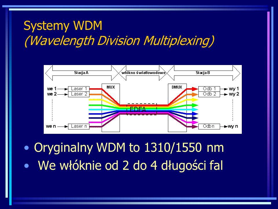 Systemy WDM (Wavelength Division Multiplexing) Oryginalny WDM to 1310/1550 nm We włóknie od 2 do 4 długości fal EDFA