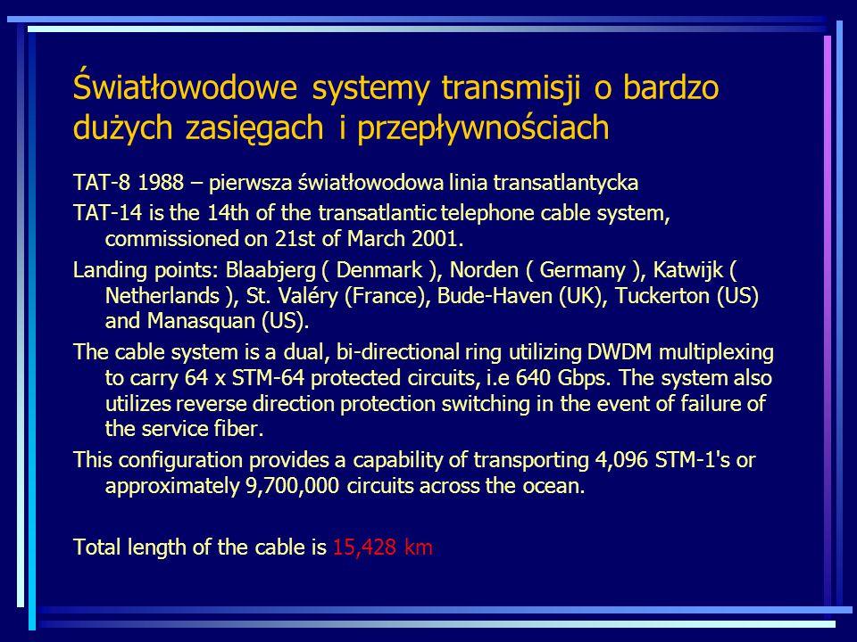 Światłowodowe systemy transmisji o bardzo dużych zasięgach i przepływnościach TAT-8 1988 – pierwsza światłowodowa linia transatlantycka TAT-14 is the 14th of the transatlantic telephone cable system, commissioned on 21st of March 2001.