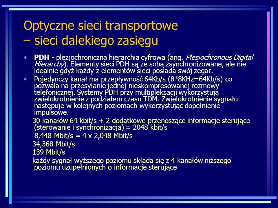 PDH - plezjochroniczna hierarchia cyfrowa (ang.Plesiochronous Digital Hierarchy).